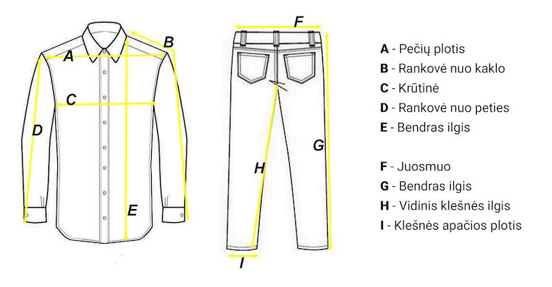 7cproject-drabuziu-matavimas